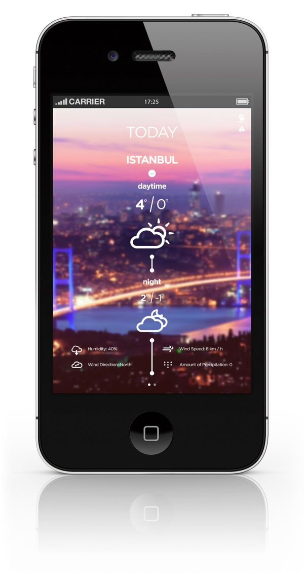 Weather Forecast iPhone App by Nesil AKSOY, via Behance