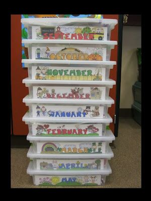 A great system for storing/organizing station games and tub materials by month.  Thanks first grade fanatics!