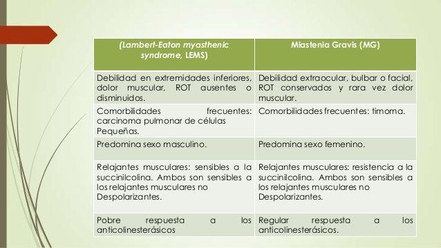 Resultado de imagen de timoma y miastenia gravis