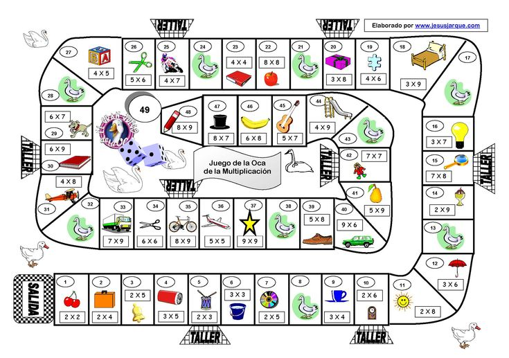 juego-de-la-oca-multiplicacion : fantástico juego de la Oca para repasar las tablas de Multiplicar.   Leer las instrucciones, imprimir el tablero en A3 y a Jugar y Repasar