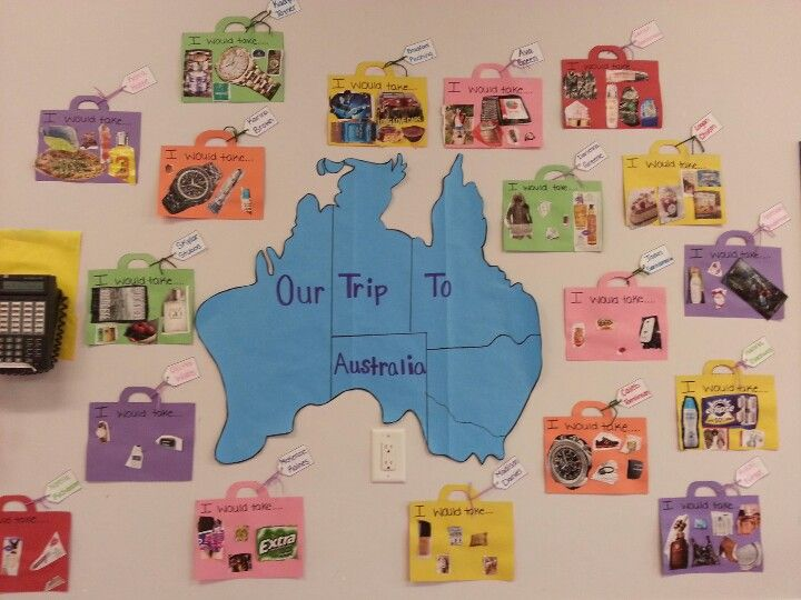 Our children are learning about Australia, so we displayed a huge outline of the continent Australia on the wall outside our classroom. Then the children cut out pictures of things they would pack in their suitcases to take with them on their trip! Each suitcase had a luggage tag with their name on it attatched to their suitcase!