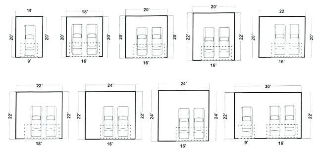 Image Result For 2 5 Car Garage Size Garage Dimensions Garage