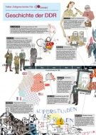 falter Geschichte der DDR (© bpb)