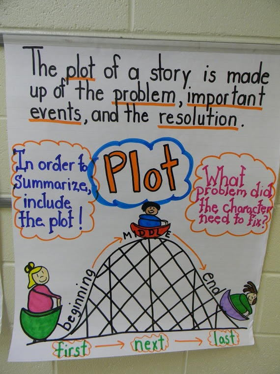 analyzing the main themes of the story as you like it The name jar, was a good story to share in the primary grades particularly at the beginning of the school year it was about a girl whose family had just.