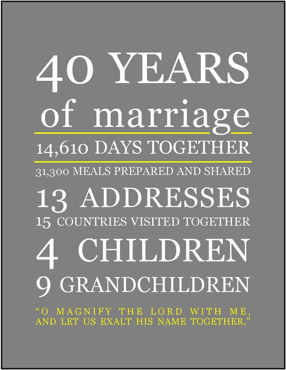 Custom anniversary gift typography print for parents grandparents greatgrandparents silver and golden anniversary present celebrate marriage on Etsy, $25.00