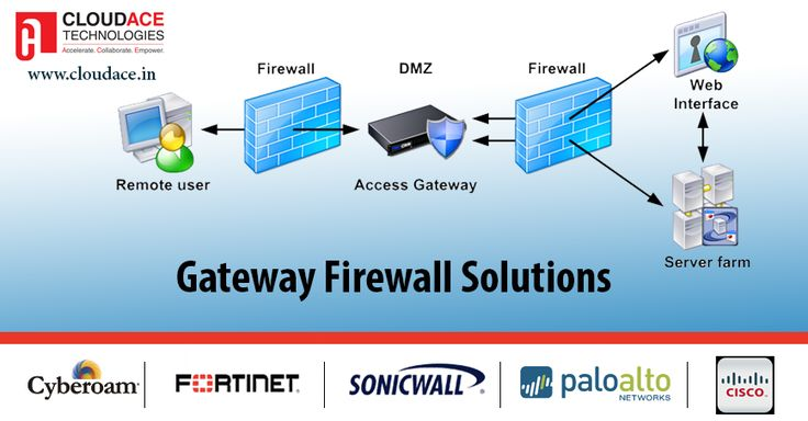 Juniper, #Cyberoam, Fortigate, Sonicwall, Cisco, Palo Alto, #Gateprotect, Checkpoint and more. We provide all the popular Firewall solutions with commendable technical assistance at a genuine price point.  More details here:https://goo.gl/P0oZpB