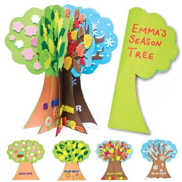 season tree project  basteln  jahreszeiten kindergarten