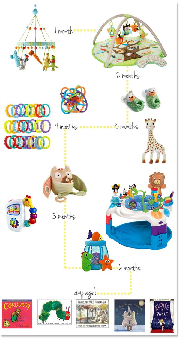 Infant Toys Newborn To Six Months The Wise Baby