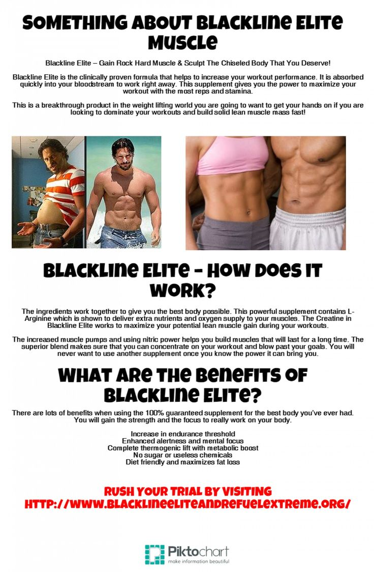 The ingredients work together to give you the best body possible. This powerful supplement contains L-Arginine which is shown to deliver extra nutrients and oxygen supply to your muscles. The Creatine in Blackline Elite works to maximize your potential lean muscle gain during your workouts.
