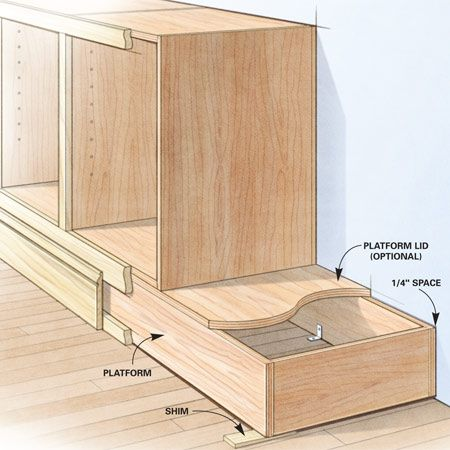 "Shortcuts for Custom Cabinets and Built-Ins - from ""The Family Handyman"""