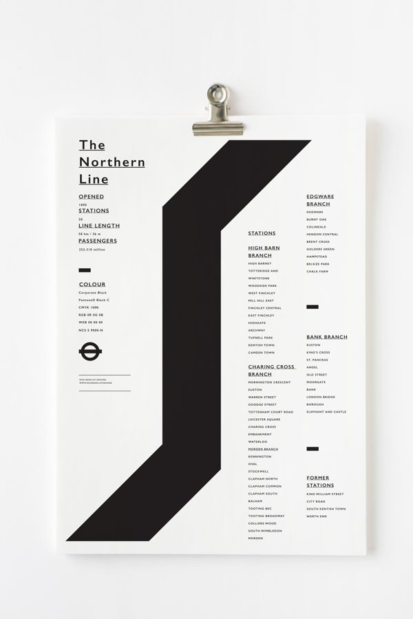 The Northern Line — Nick Barclay