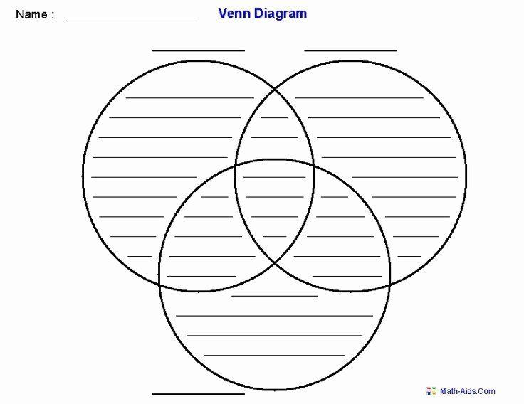 Venn Diagram To Print Luxury 3 Circle Venn Diagram Template Beepmunk In 2020 Venn Diagram Template Venn Diagram Worksheet Graphic Organizers