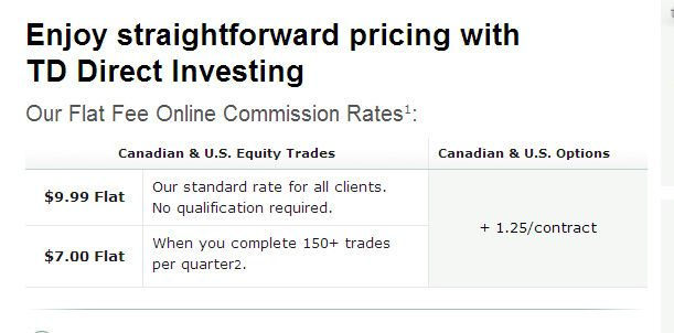 TD Lowers trade commissions to $9.99/trade for all users!