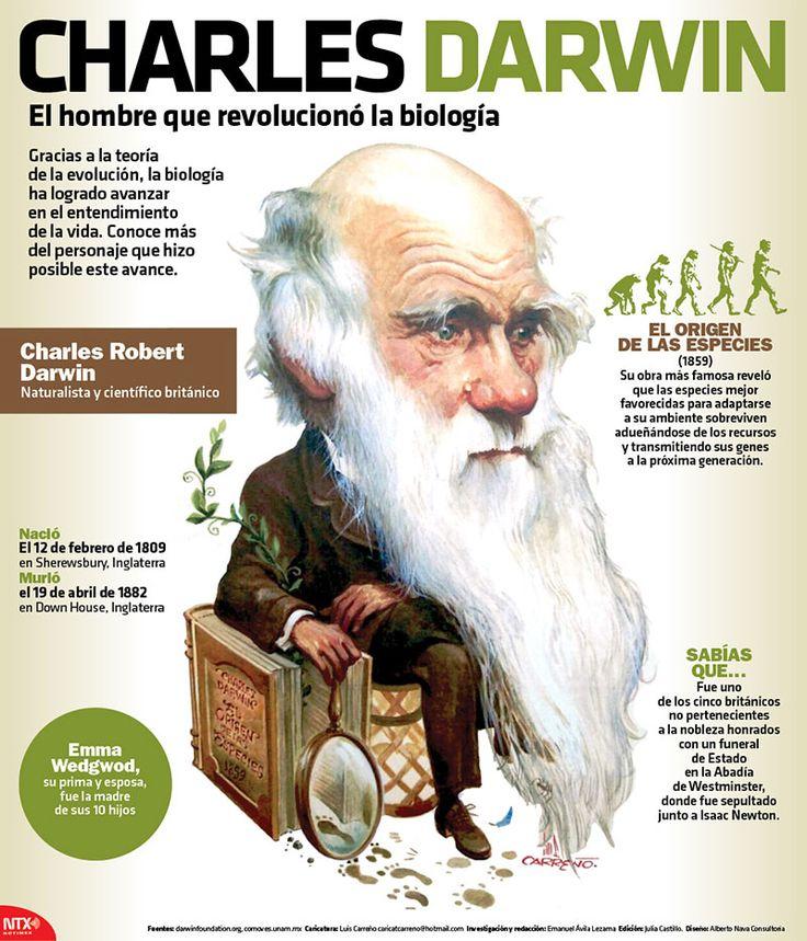 En la #InfografíaNotimex te invitamos a conocer más de #CharlesDarwin, el hombre que revolucionó la biología.