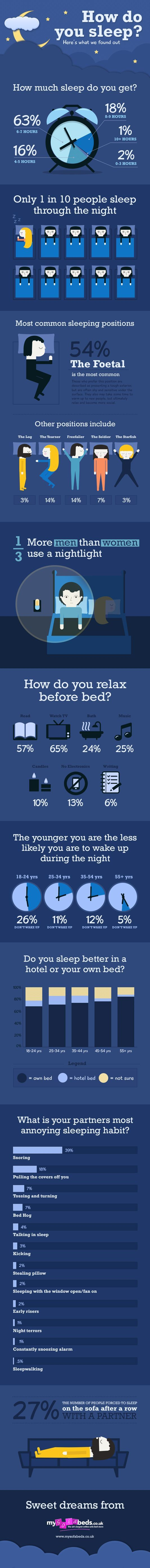 Interesting Facts About Sleep. #sleep #health #wellness | https://sellfy.com/p/zPQA
