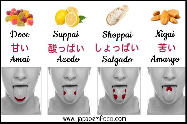 Conhecendo os sabores em japonês | Curiosidades do Japão