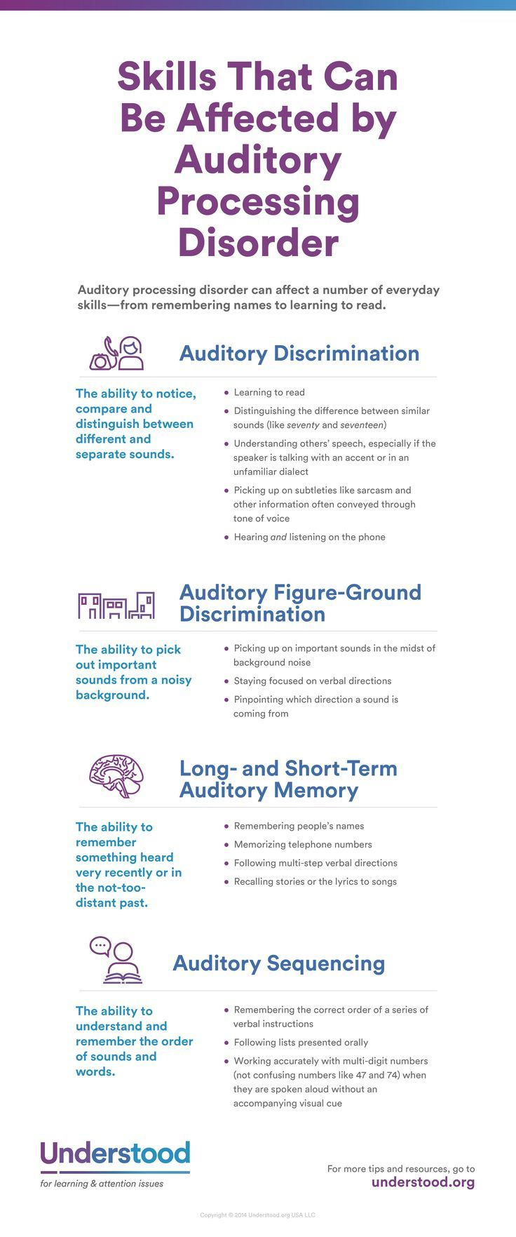 94 Best Images About Fact Sheets On Pinterest Apraxia