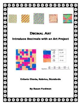 This pdf contains a fun, easy to implement activity that introduces students to decimals and makes a beautiful bulletin board.  It allows students to easily see the relationship between decimals and fractions, so that they can develop conceptual understanding.  This introduction contains explicit instructions, a criteria chart, and rubrics which are aligned to the Common Core Standards and the California Math Standards.  This product has been classroom tested in grades 3, 4, and 5.