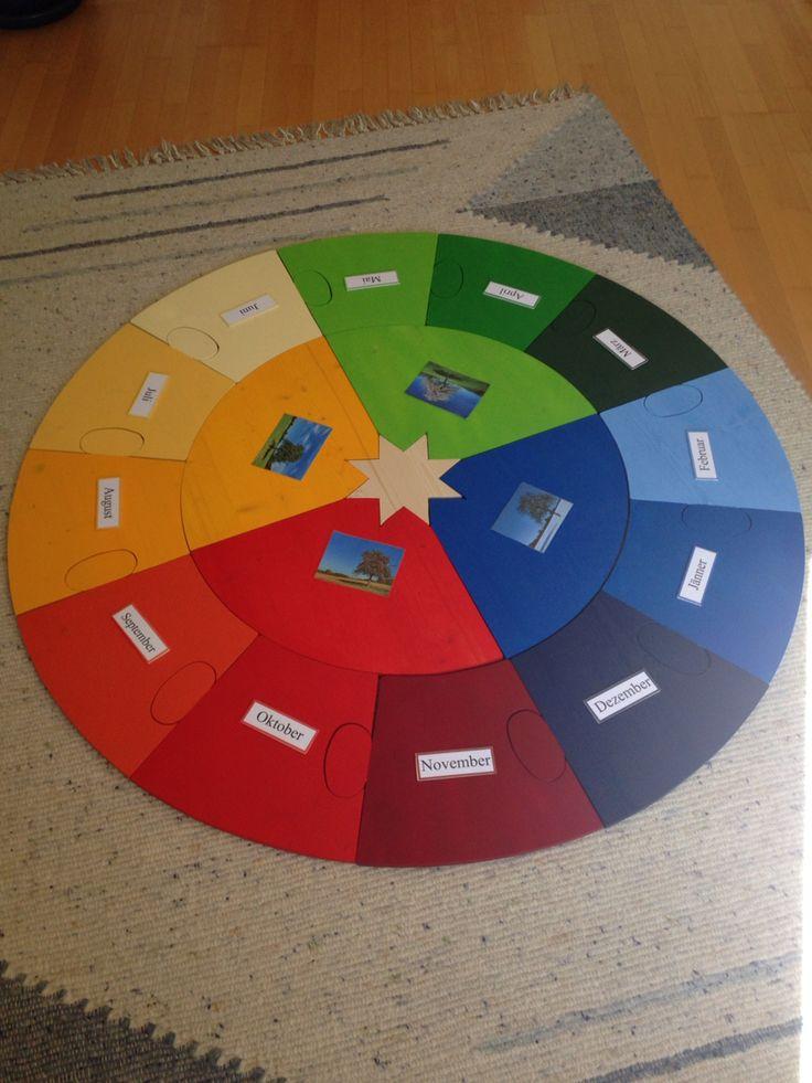 Mein Jahreskreis | Project all about me | Montessori ...