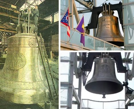 The World Peace Bell In Newport Kentucky Is One Of The