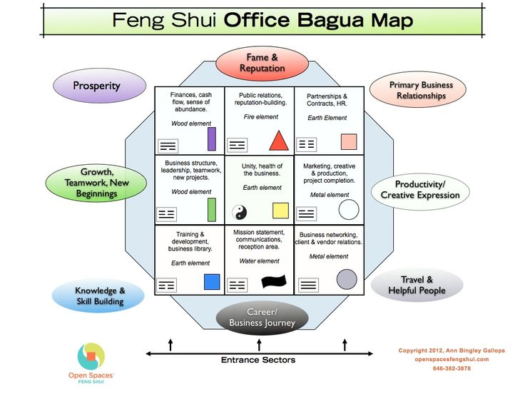 1000 images about feng shui gardens on