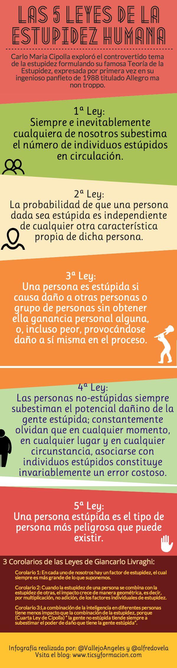 Las 5 leyes de la Estupidez Humana (Carlos María Cipolla) y 3 corolarios. #infografia