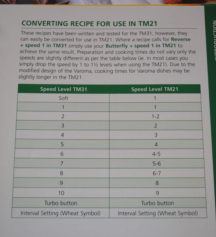 thermomix recipe conversion table
