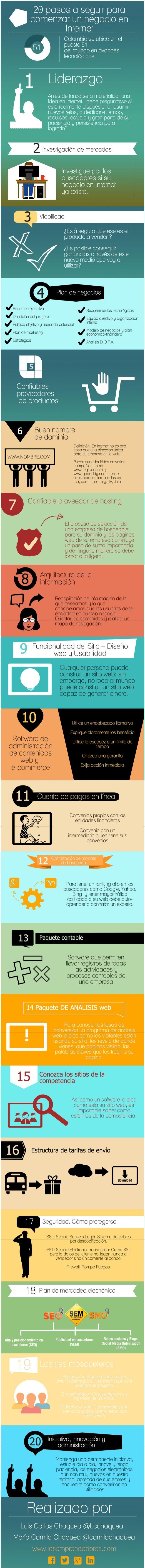 Infografía 20 pasos a seguir para comenzar un negocio en Internet  by Luis Chaquea via slideshare