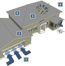 Best 32 Best Roof Images On Pinterest Roof Leak Roof Repair 640 x 480