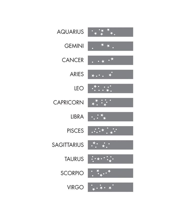 Zodiac star constellation for wrist tattoo.. Creo que este es nuestro tatuaje @Talia Ventimiglia