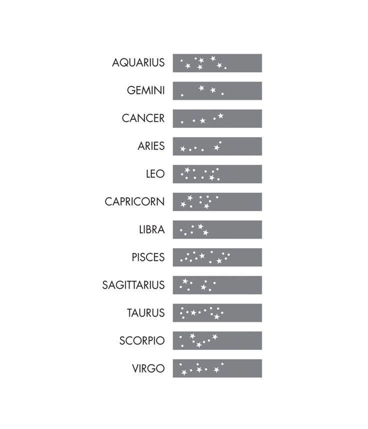 Zodiac star constellation for wrist tattoo....i need this!!!!!!!!!!!