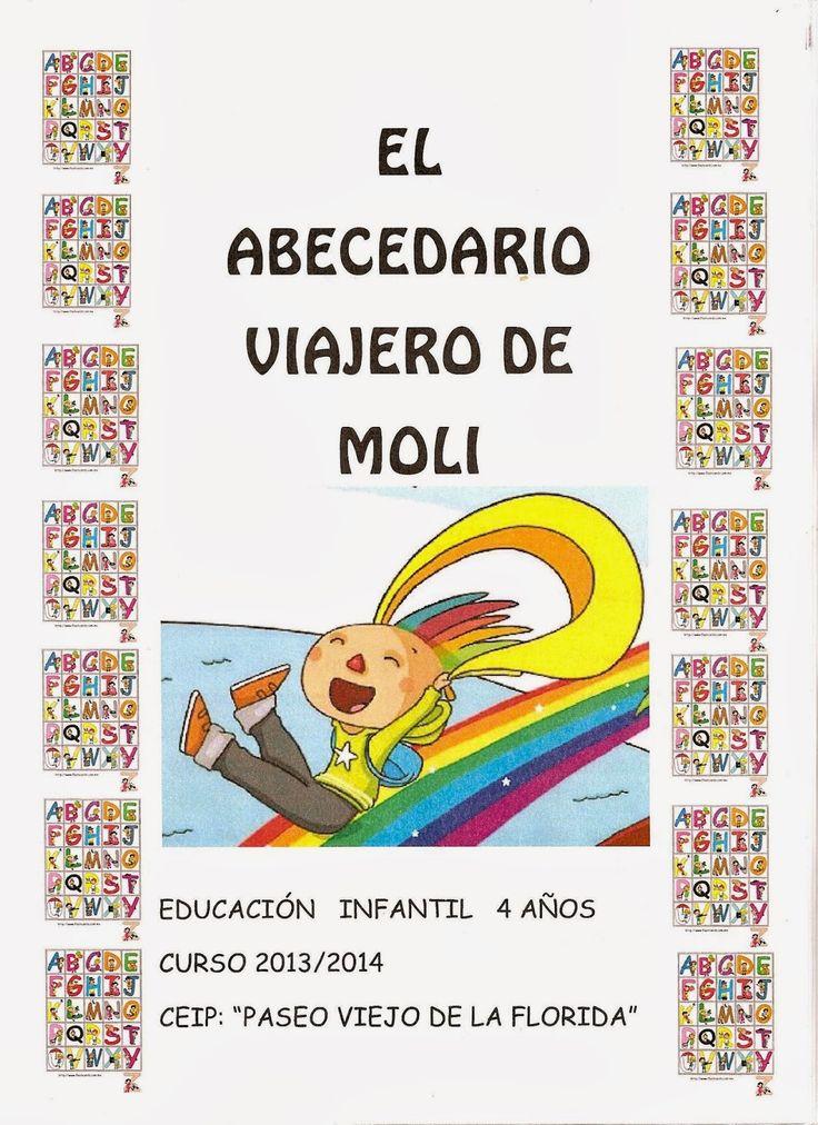 MI CLASE DE INFANTIL: ABECEDARIO VIAJERO DE MOLI: CANDELA