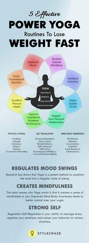 power yoga weight loss beginners workout