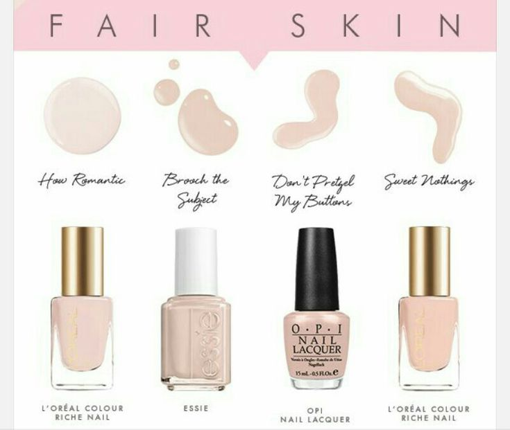 nude nail polish for fair skin - Best Nail Polish Colors For Fair Skin
