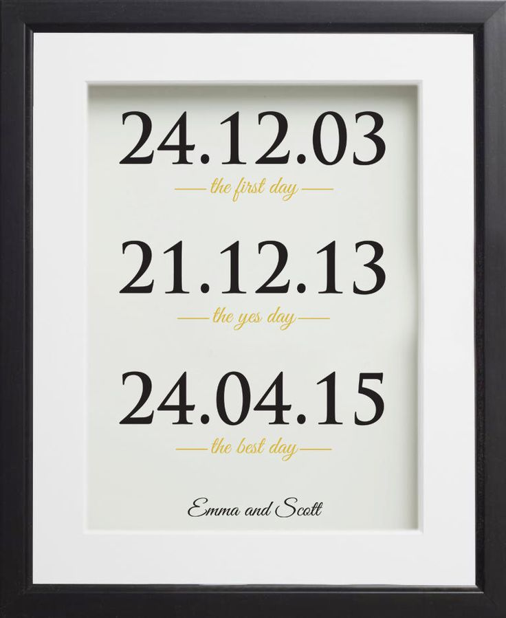 1st Wedding Anniversary Paper Gift. One Year Personalised