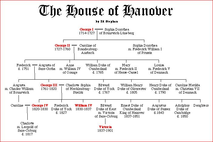 The house of hanover history pinterest royal family for The hanover house