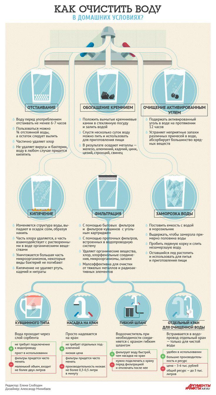 Воду из-под крана пить можно, но только после предварительной фильтрации.