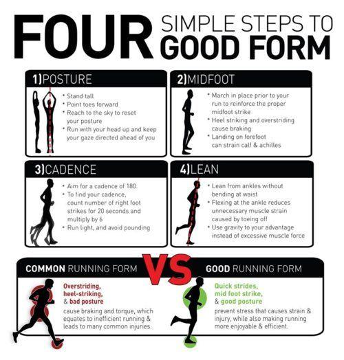 good vs bad running form | Bits of Fit | Pinterest | Running form ...