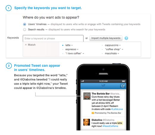 Twitter Launches Keyword Targeting in Timelines