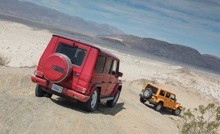 2012 #Jeep #Wrangler Unlimited Rubicon vs. 2012 #Mercedes-Benz G550 – Comparison Test – Car and Driver