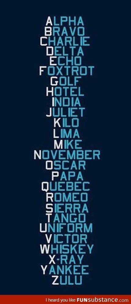 Secret agent codes for every alphabet
