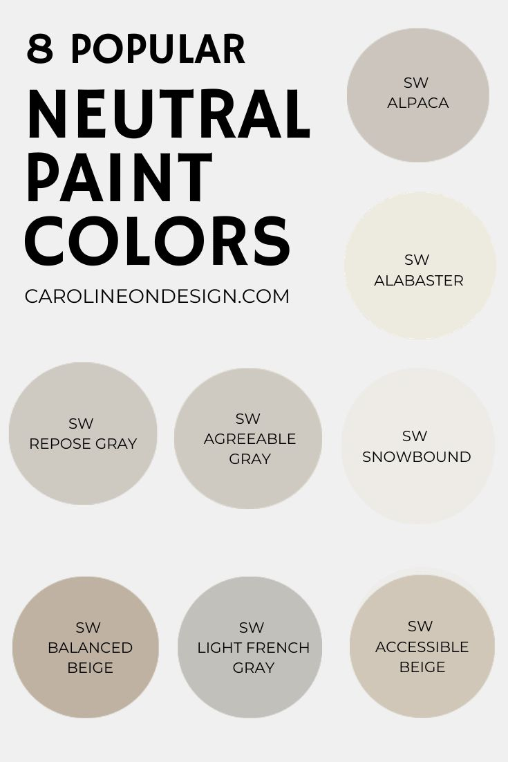 8 popular sherwin williams neutral paint colors caroline on popular designer paint colors id=42885