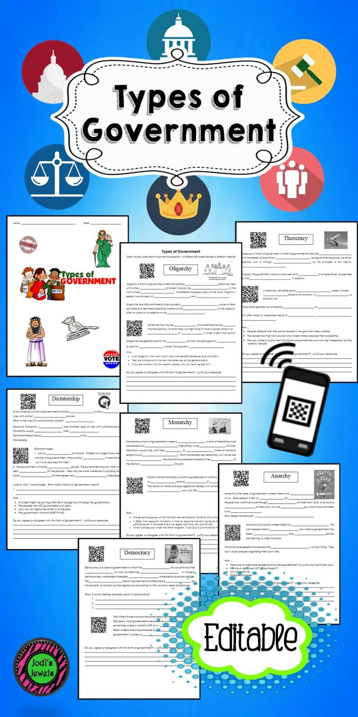 COMPLETELY EDITABLE! iPad activity using QR codes. Students will answer the questions about types of government including oligarchy, theocracy, dictatorship, monarchy, anarchy, and democracy. Worksheets can be assigned as a packet or individually.