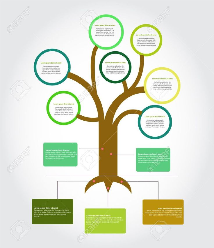 Build Your Own Family Tree Printable