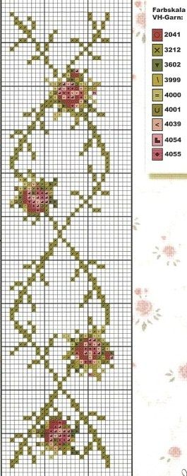 free cross stitch chart - this will be a pretty boarder on something.
