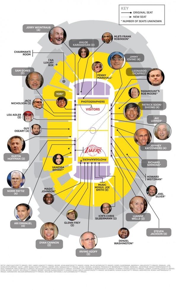 LA Lakers Celebrity Seating Chart. Where's mine?!!