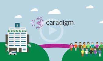 Population Health Management & Healthcare Analytics | Caradigm