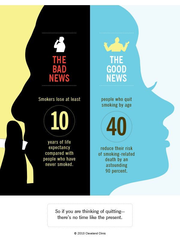 Why its not too late to stop smoking