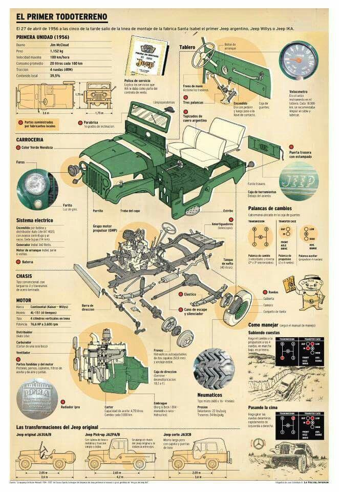 IKA fabricado en Córdoba