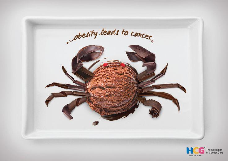 Obesity = Cancer